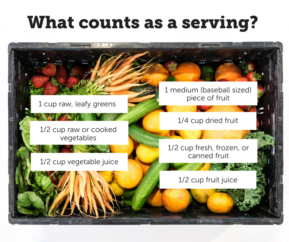 what-counts-as-a-serving