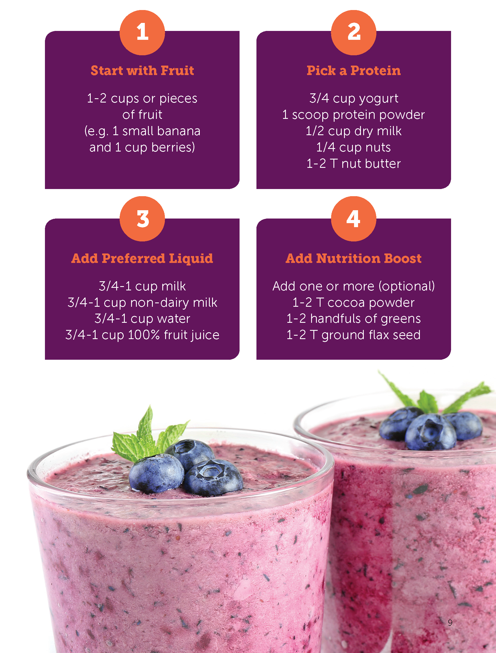 How To Make A Tasty Healthy Smoothie Project Angel Heart